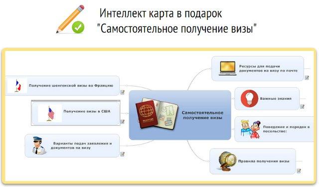 Как самостоятельно оформить визу в любую страну-4.jpg