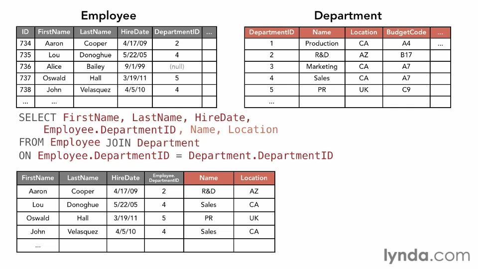 Основы программирования Базы Данных 2013.jpg