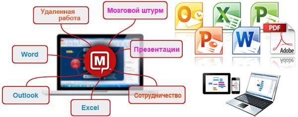 Сергей Росс - MindManager в бизнес процессах.jpg