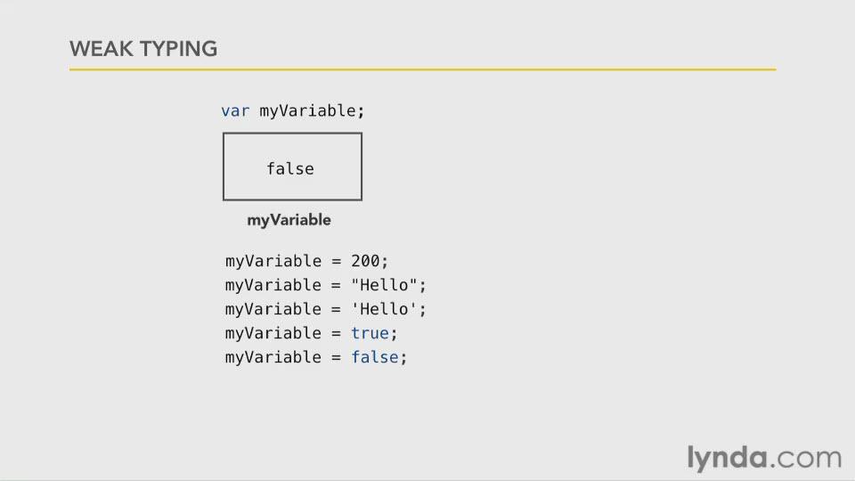 [Lynda.com] Основы программирования (Foundations of Programming)-2.jpg